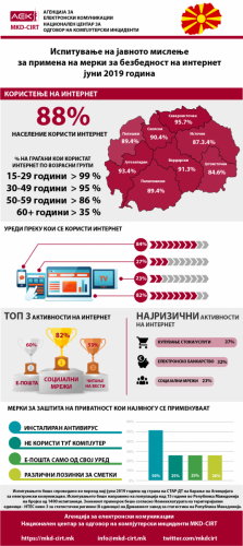 20190730 infografika1