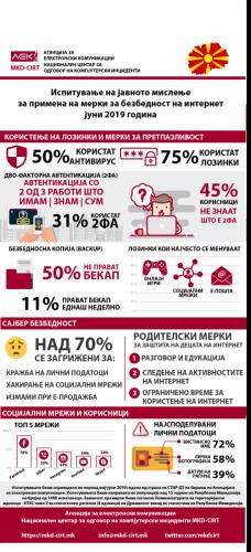 20190730 infografika2